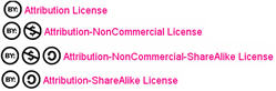 Image of Flickr CC licenses