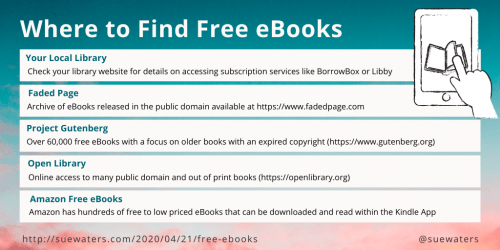 Finding free ebooks